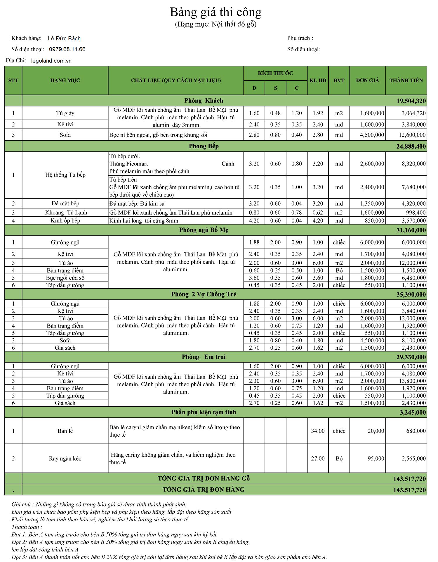 Bảng giá thi công thiết kế nội thất