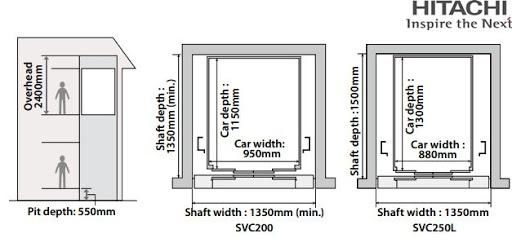 kích thước thang máy chung cư