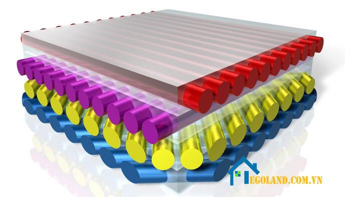 Bê tông là một trong những loại composite tổng hợp kết hợp với nền khoáng chất