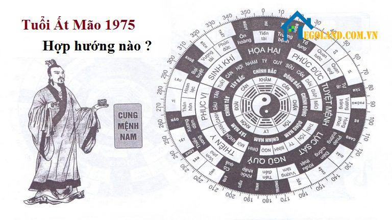 Tuổi Mão 1975 hợp hướng nào