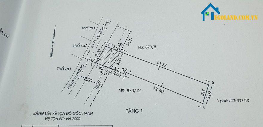 Cách dùng chỉ giới đường đỏ cũng giúp tính diện tích đất