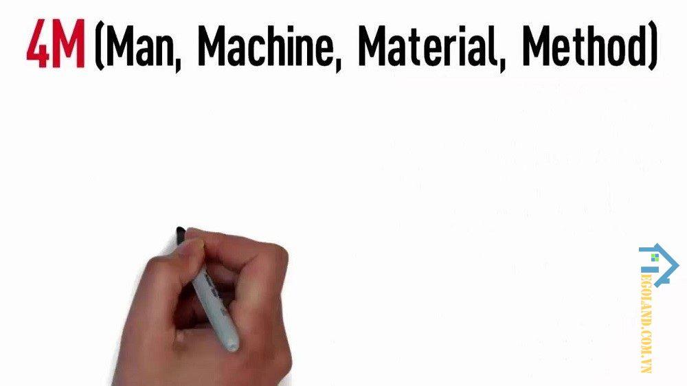 Các tiêu chí sản xuất với quy tắc 4M