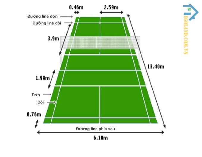Sân cầu lông đôi theo quy định của Liên đoàn cầu lông quốc tế là sân có hình chữ nhật