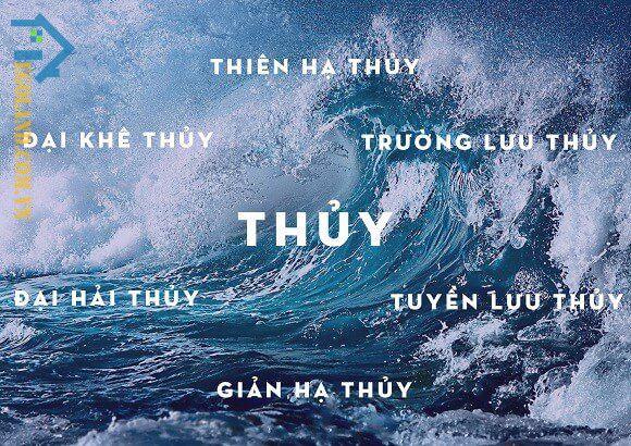 Trong phong thủy học thì mệnh Thủy cũng được chia thành 6 loại khác nhau