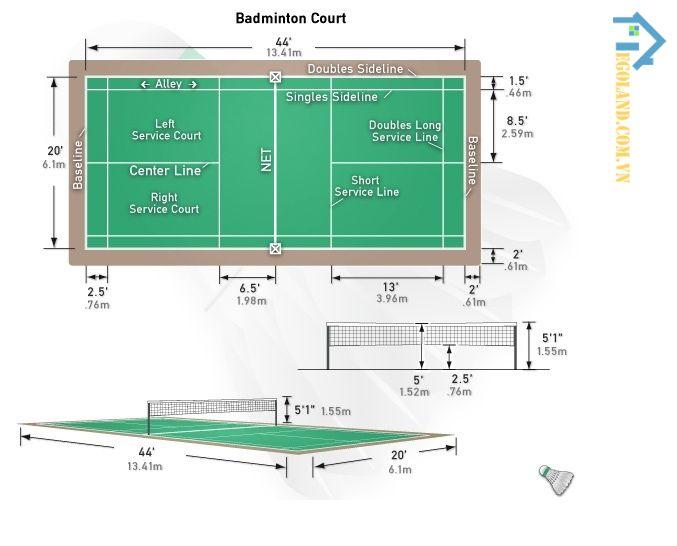 Tùy thuộc vào kích thước cụ thể của mỗi loại sân mà chúng sẽ có những diện tích khác nhau