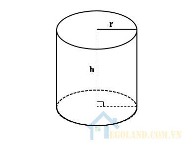 Diện tích hình trụ tròn toàn phần