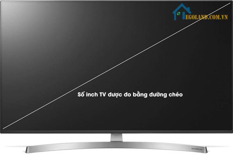Hiện nay, inch là đơn vị thường được sử dụng để đo đường chéo màn hình của những thiết bị điện tử