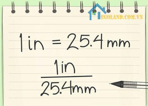 1 inch bằng bao nhiêu mm?