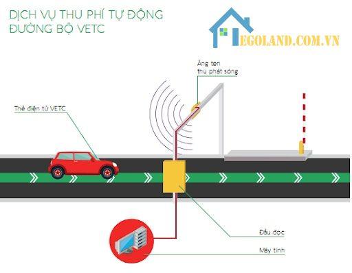 VETC làn thu phí không dừng trên các trục đường cao tốc