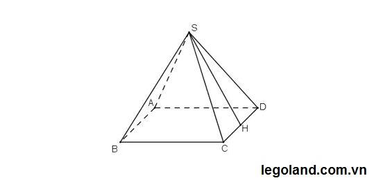 Ví dụ tính diện tích hình chóp tứ giác đều