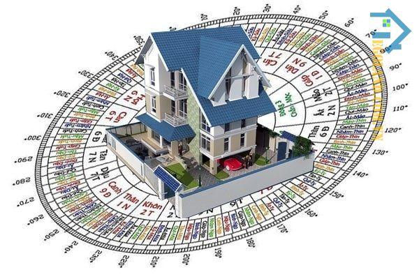 Việc lựa chọn hướng khi mua nhà chung cư rất quan trọng