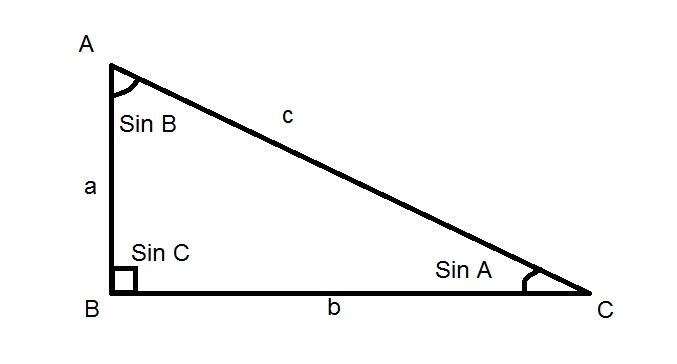 Tính độ dài cạnh huyền tan giác vuông bằng định lý Sin