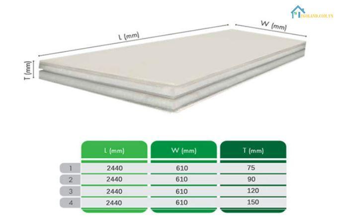 Kích thước tấm sàn bê tông siêu nhẹ