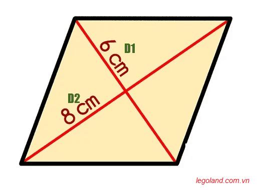 Hình thoi có 2 đường chéo lần lượt là d1= 6cm, d2 = 8cm