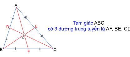 Đường trung tuyến của một tam giác