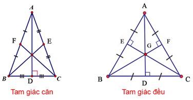Đường trung tuyến trong 2 tam giác