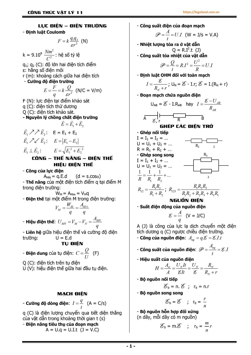Tổng hợp công thức vật lý 11