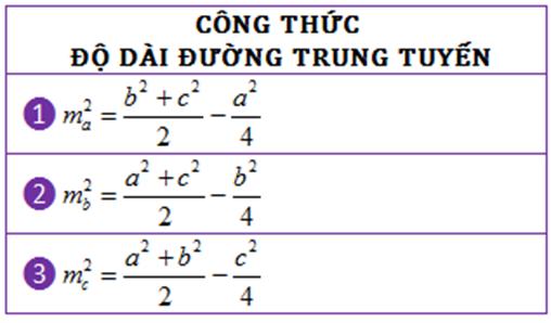 Một hệ quả khác (đường trung tuyến) của định lý Cosin