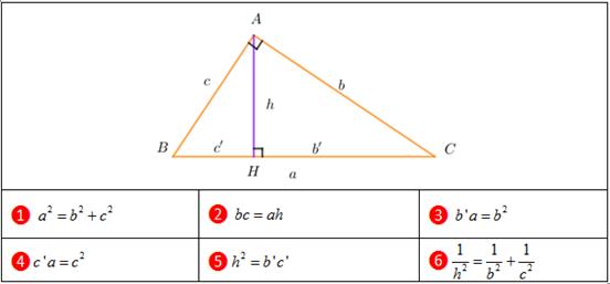 Bảng hệ thức lượng trong tam giác vuông