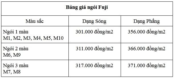 Bảng giá mới nhất của ngói Fuji